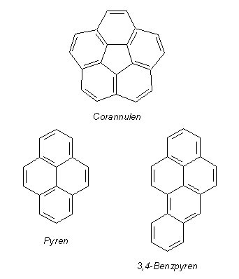 Prof Blumes Medienangebot Chemie Der Kohlenwasserstoffe