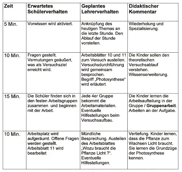 Prof. Blumes Medienangebot: Chemie mit Licht