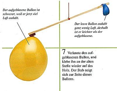 warum ist ein aufgeblasener luftballon leichter als ohne. Black Bedroom Furniture Sets. Home Design Ideas
