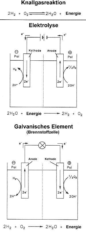 oxidationsstufen von kupfer